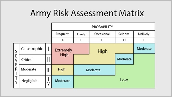 main-qimg-5c407411c9fbec8b0cdb0695165215c7 Risk Essment Template Volunteers on