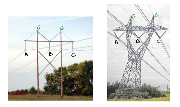 How to protect a large central transmission line from