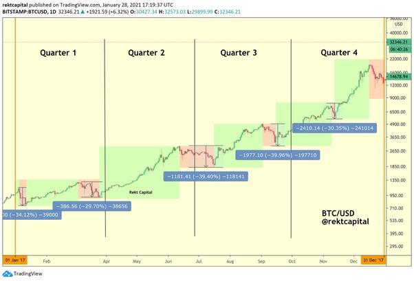 RADS BTC Live kainų diagrama Radium / Bitcoin realaus laiko diagrama ir rinkos dangtelis