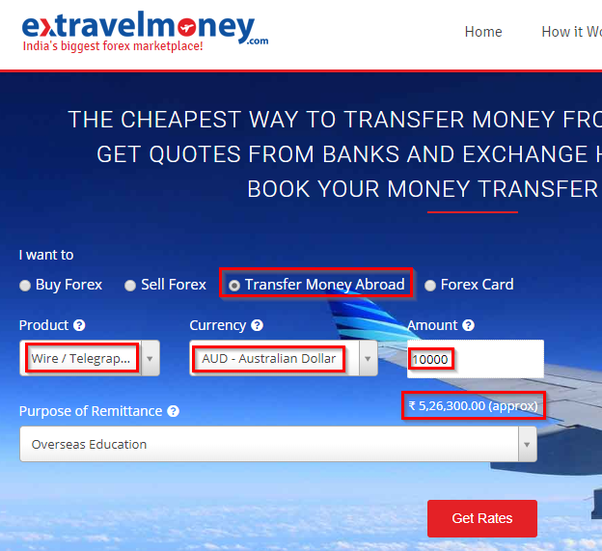 Transfer Money From India To Australia