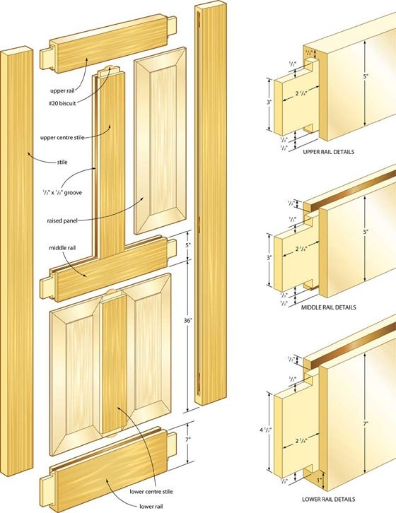 This makes the door look untidy and unsightly. The purpose of the extended door jamb is to match the thickness of the wall.  sc 1 st  Quora & What are the different ways you can make and install a door jamb ...