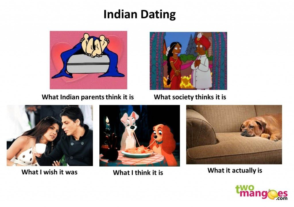indian parents dont allow dating