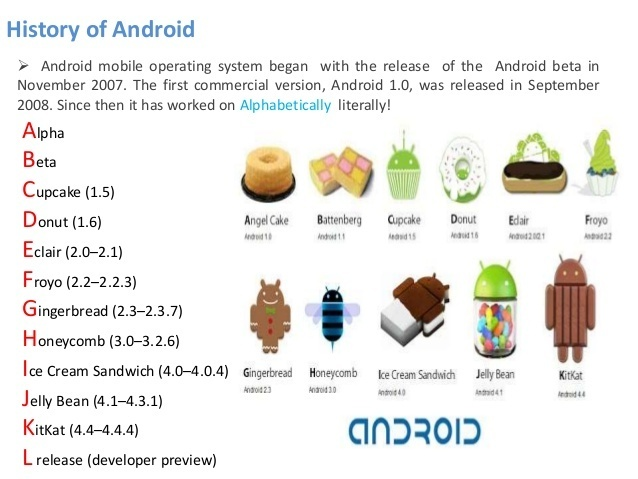 Why are Android versions always named after sweet items? - Quora