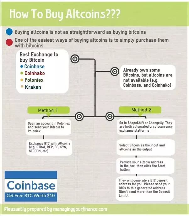 crypto exchange meaning