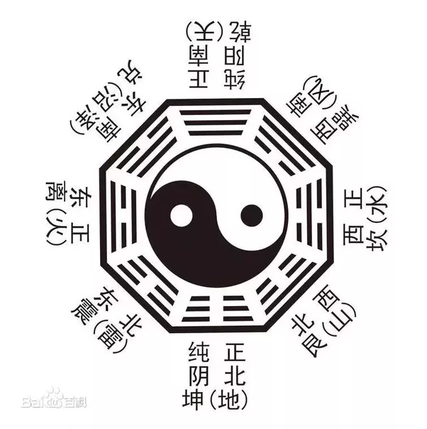 Why Did South Korea Adopt A Taoist Symbol For Their Flag When They