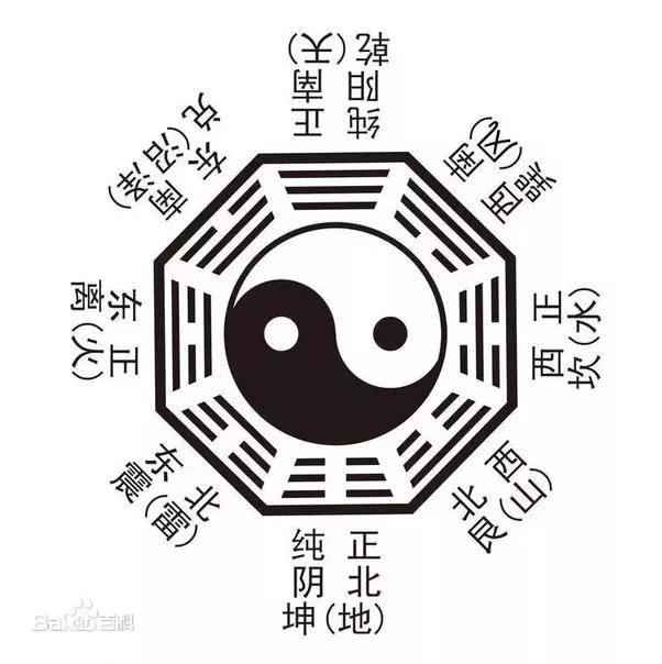 Taoism Symbols Dragon: Why Did South Korea Adopt A Taoist Symbol For Their Flag