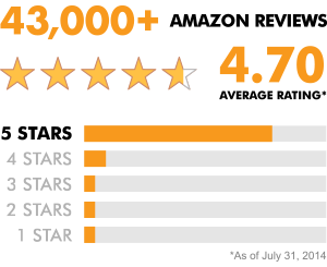 affe1ad2f4 How to get amazon reviews - Quora