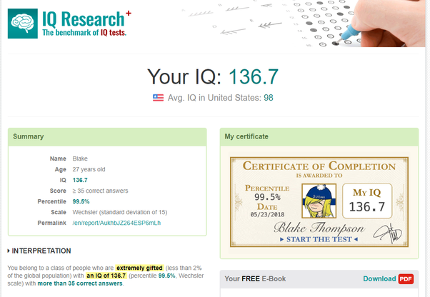 How accurate is iq-research info? - Quora