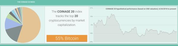 karatbars top 10 cryptocurrencies