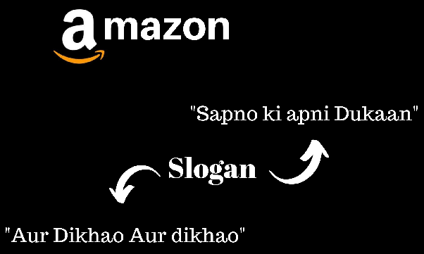 What is Amazon's corporate slogan? What does it mean? - Quora