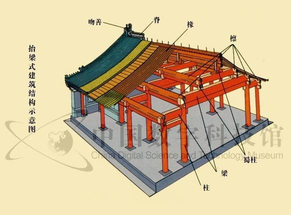 what s the characteristic of old chinese wooden buildings quora