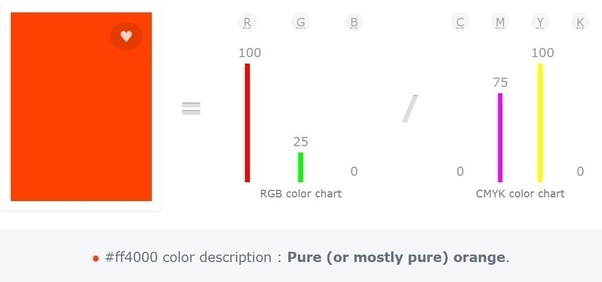 What Two Colors Can Be Mixed To Make Orange Quora