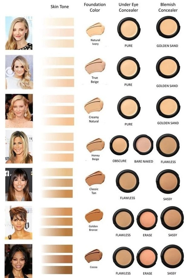 What is the best under-eye concealer?