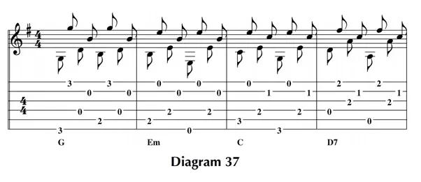 Fingerpicking The Guitar Lesson 10 Patterns Fingerpicking