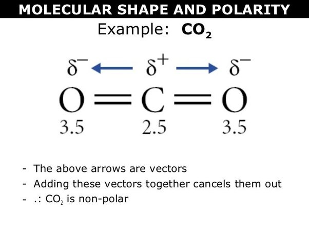 Why Are Bf3  Cf4  Co2  Pf5  And Sf6 Non-polar Bonds
