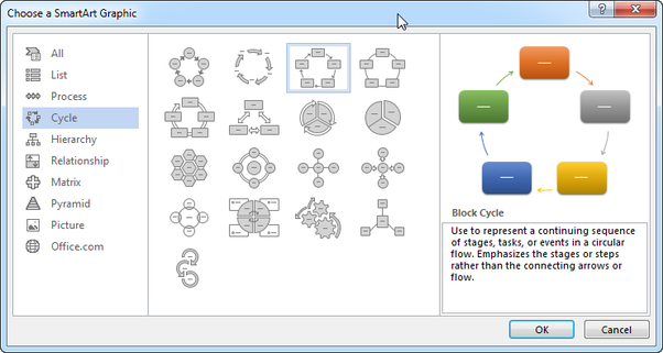 How To Draw A Cycle Diagram In Ms Word