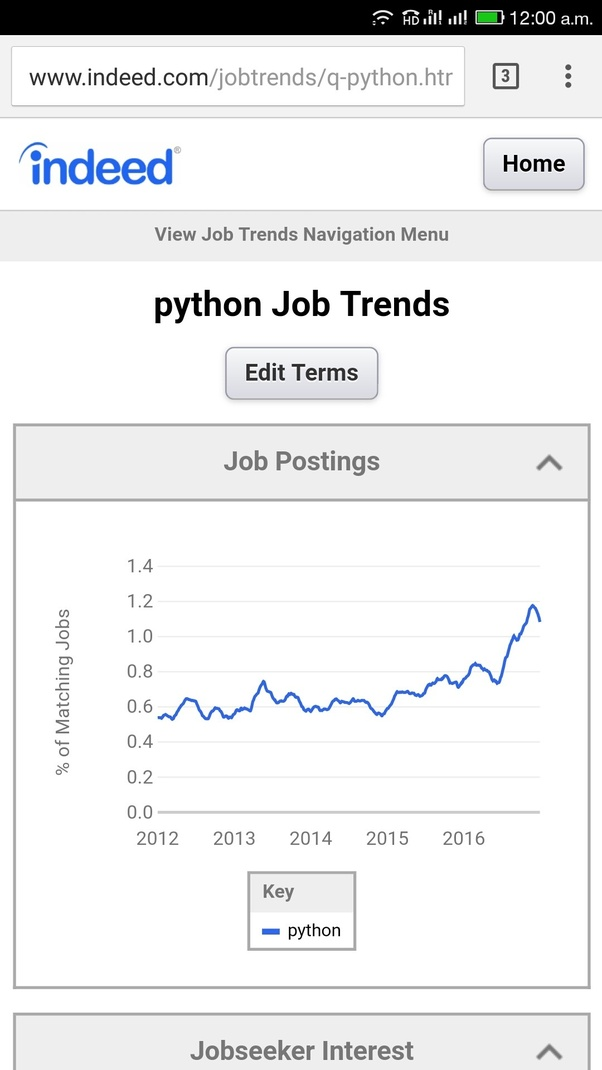 Should I Learn Python Or Do An Oracle Certification First Quora