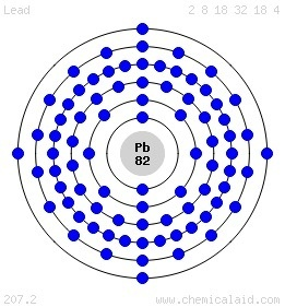 what is the orbital diagram for lead? - quora orbital diagram pb full orbital diagram ne