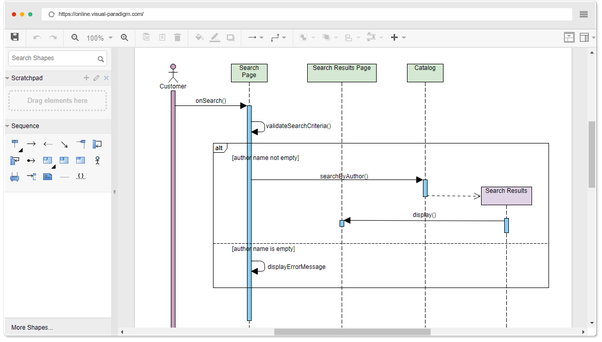 Whatre the uml tools quora sequence diagram tool of visual paradigm online ccuart
