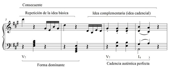 What Should I Do To Progress Quickly In Piano Quora