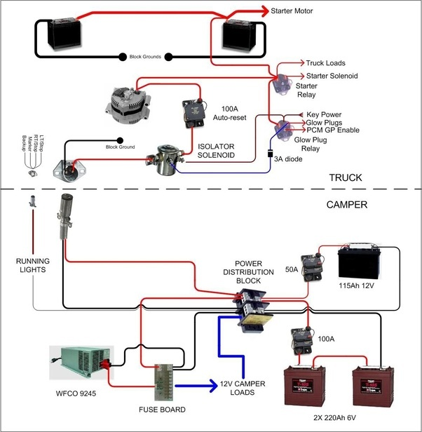 7 Way Trailer Wiring Schematic