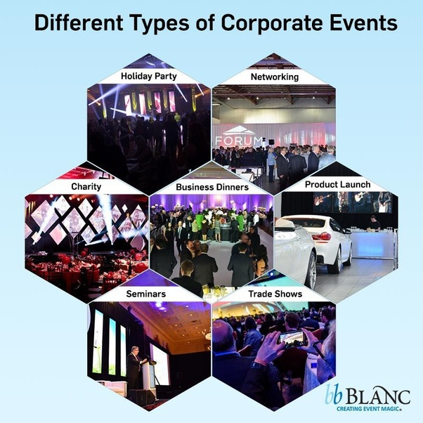 What Are The Different Types Of Corporate Events Quora - Type-of-corporate-events