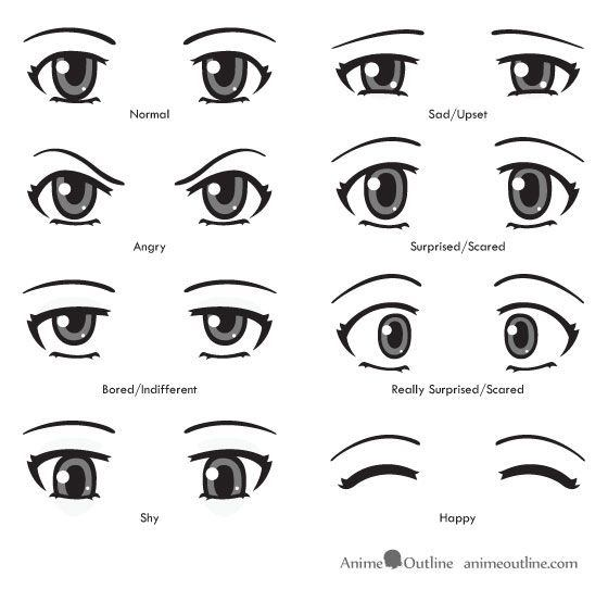 What do eye shapes mean in anime and manga? - Quora