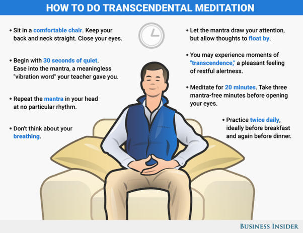 Why to do meditation