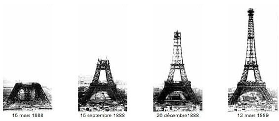 What Is The History Of The Eiffel Tower What Was Its Main