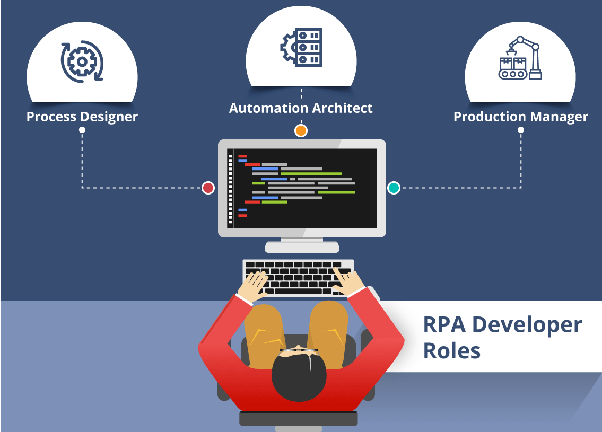 What will be the designation for the RPA developer and