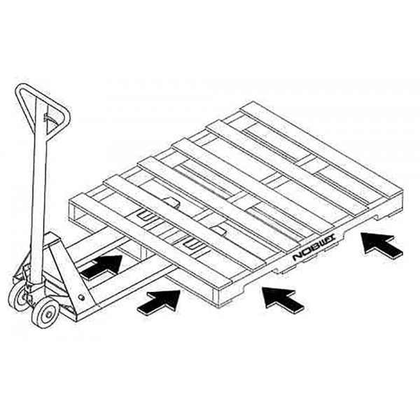 What are two way pallets and four-way pallets? - Quora