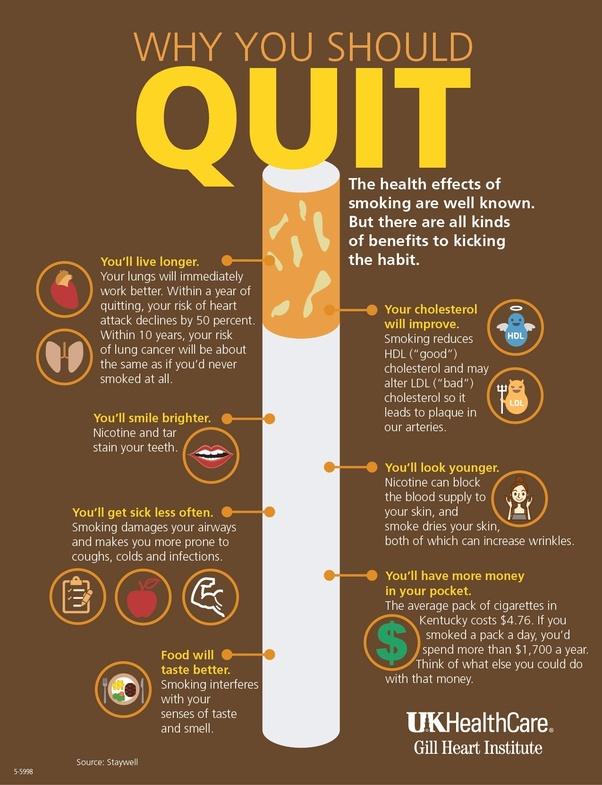 How to stop smoking - Quora