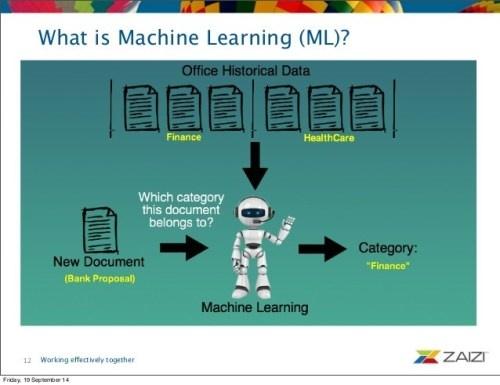 Machine learning tutorial quora