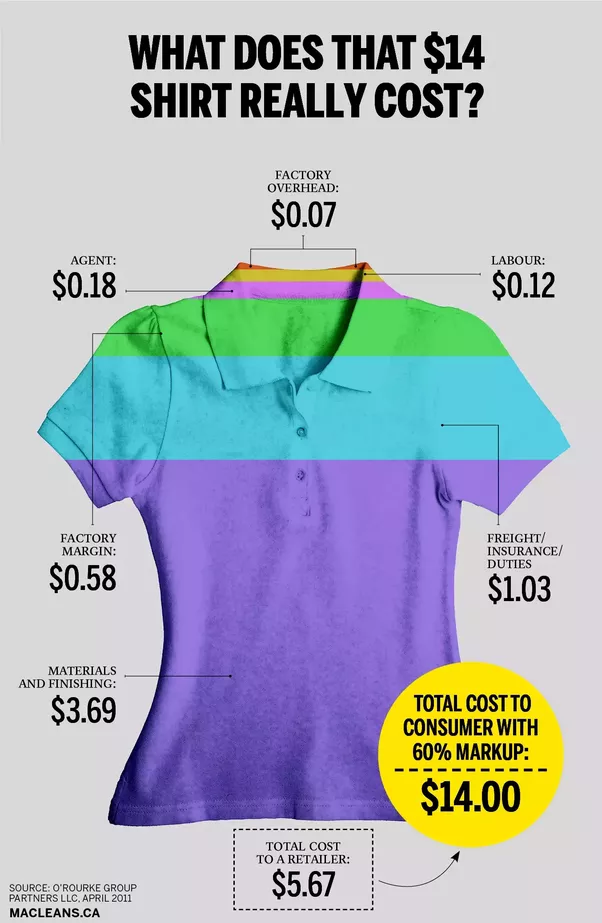 i found this picture from macleans of a non branded shirt