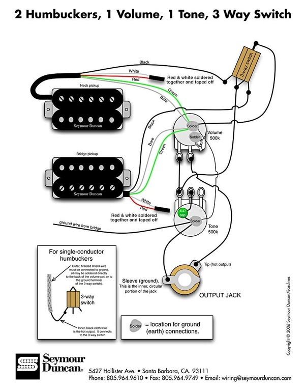 where does the ground cable go in a guitar quora rh quora com Guitar Coil Tap Wiring Diagrams Guitar Pickup Wiring Diagrams