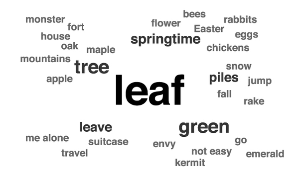 What is the best high frequency vocabulary word list for the gre so you can take up a theme and learn around 10 words associating itcomes much easier fandeluxe Images