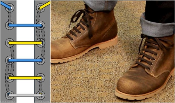 How To Tie Your Boots In The Military Are You Ordered To