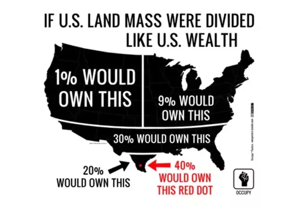 Why Are Capitalist Countries Rich While Socialist And Communist