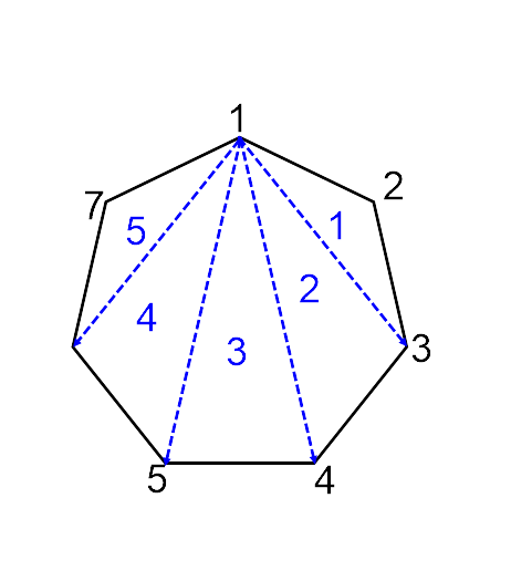Figure 3.7 for Geometer's Angle no. 4