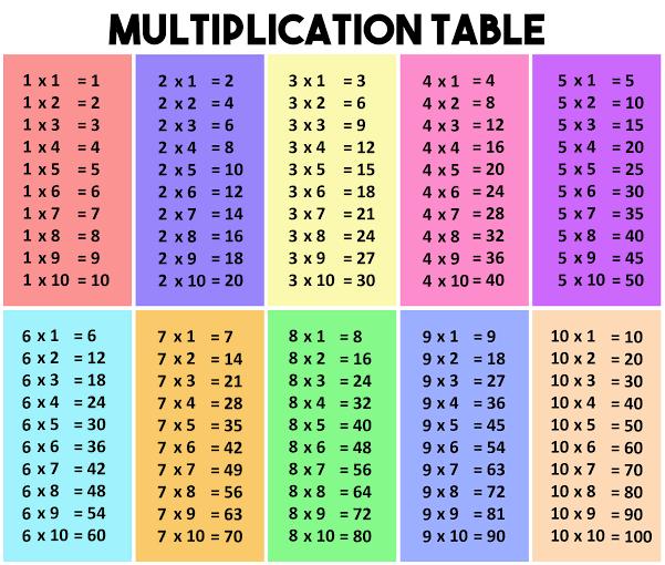Apa Rumus Dan Trik Matematika Dasar Yang Akan Terus Berguna Selama Hidupmu Quora