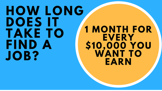 Many Job Search Experts Agree That It Takes Roughly A Month For Every  $10,000 You Want To Earn.