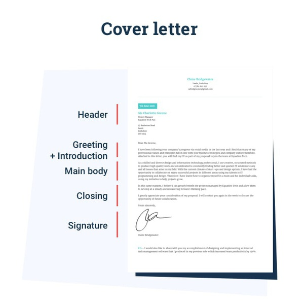 How To Write A Cover Letter For A Cv Quora