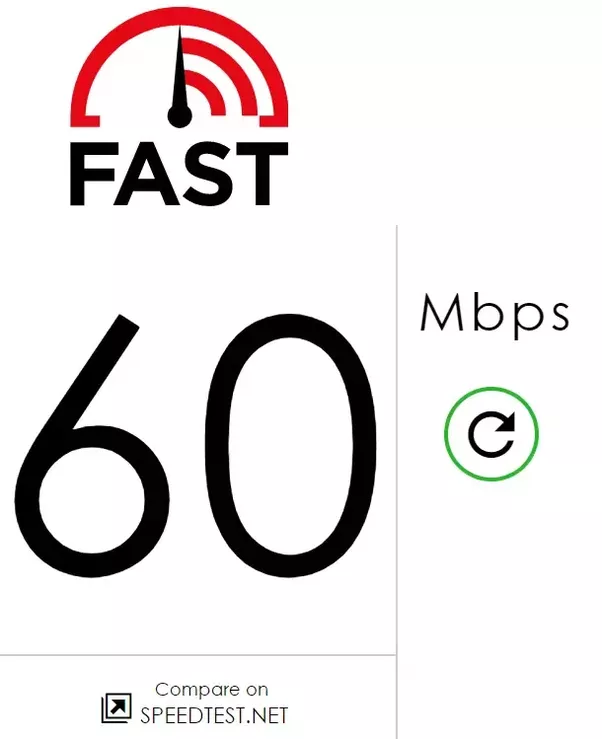 Why Is There A Huge Difference In Internet Speed Measured In