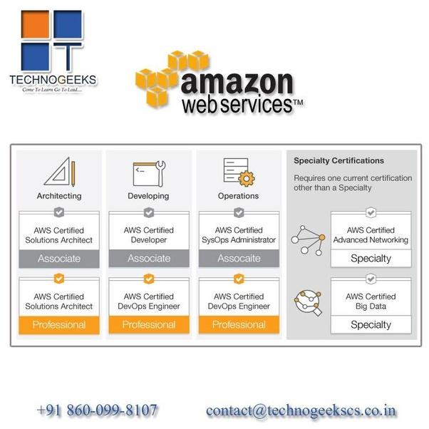 Which Is Best Institute For Amazon Web Services In Pune Quora