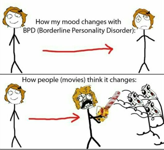 what are common symptoms of people with borderline personality disorder