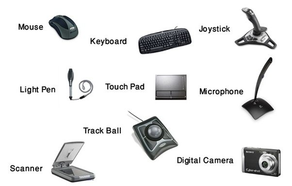 Input Devices Images