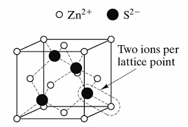 What is the structure diagram of a zinc blende quora what is the structure diagram of a zinc blende ccuart Images