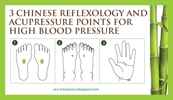 Do acupressure points really work? - Quora