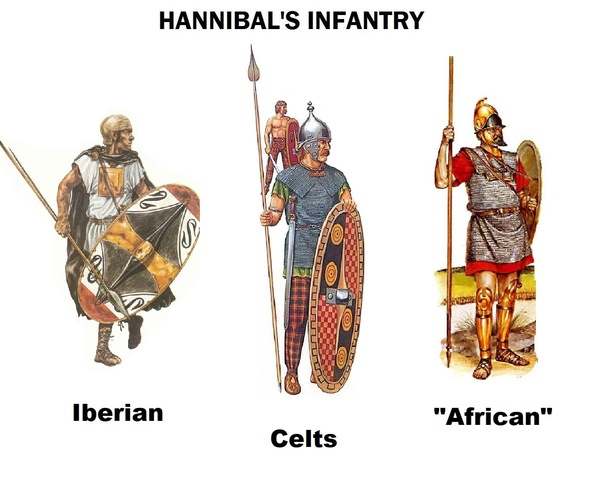 The Ancient Carthaginian Army: 10 Things You Should Know