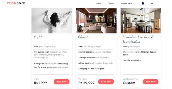 What are the best websites for interior design? - Quora